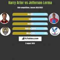 Harry Arter vs Jefferson Lerma h2h player stats