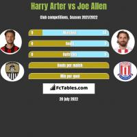Harry Arter vs Joe Allen h2h player stats