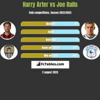 Harry Arter vs Joe Ralls h2h player stats
