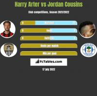 Harry Arter vs Jordan Cousins h2h player stats