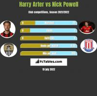 Harry Arter vs Nick Powell h2h player stats