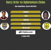Harry Arter vs Oghenekaro Etebo h2h player stats