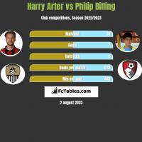 Harry Arter vs Philip Billing h2h player stats