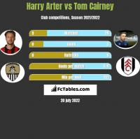 Harry Arter vs Tom Cairney h2h player stats
