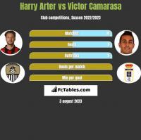 Harry Arter vs Victor Camarasa h2h player stats