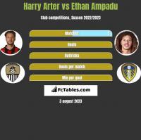 Harry Arter vs Ethan Ampadu h2h player stats