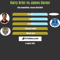 Harry Arter vs James Garner h2h player stats