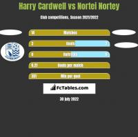 Harry Cardwell vs Nortei Nortey h2h player stats