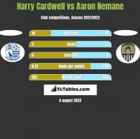 Harry Cardwell vs Aaron Nemane h2h player stats