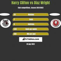 Harry Clifton vs Diaz Wright h2h player stats