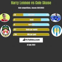 Harry Lennon vs Cole Skuse h2h player stats