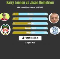 Harry Lennon vs Jason Demetriou h2h player stats