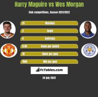 Harry Maguire vs Wes Morgan h2h player stats