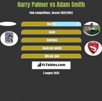 Harry Palmer vs Adam Smith h2h player stats