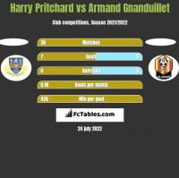 Harry Pritchard vs Armand Gnanduillet h2h player stats