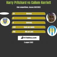 Harry Pritchard vs Callum Harriott h2h player stats