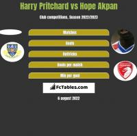 Harry Pritchard vs Hope Akpan h2h player stats