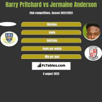 Harry Pritchard vs Jermaine Anderson h2h player stats