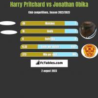 Harry Pritchard vs Jonathan Obika h2h player stats