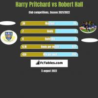 Harry Pritchard vs Robert Hall h2h player stats