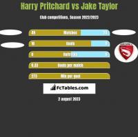 Harry Pritchard vs Jake Taylor h2h player stats