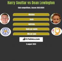 Harry Souttar vs Dean Lewington h2h player stats
