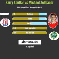 Harry Souttar vs Michael Sollbauer h2h player stats