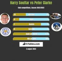 Harry Souttar vs Peter Clarke h2h player stats