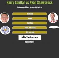 Harry Souttar vs Ryan Shawcross h2h player stats