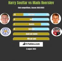 Harry Souttar vs Mads Roerslev h2h player stats
