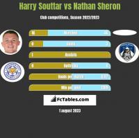 Harry Souttar vs Nathan Sheron h2h player stats