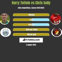 Harry Toffolo vs Chris Solly h2h player stats