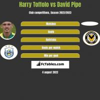 Harry Toffolo vs David Pipe h2h player stats