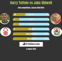 Harry Toffolo vs Jake Bidwell h2h player stats