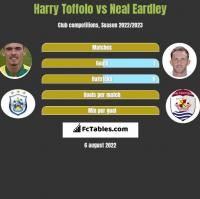 Harry Toffolo vs Neal Eardley h2h player stats