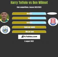 Harry Toffolo vs Ben Wilmot h2h player stats