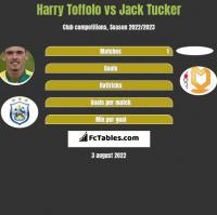 Harry Toffolo vs Jack Tucker h2h player stats