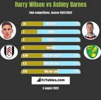 Harry Wilson vs Ashley Barnes h2h player stats