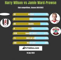 Harry Wilson vs Jamie Ward-Prowse h2h player stats