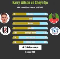 Harry Wilson vs Sheyi Ojo h2h player stats