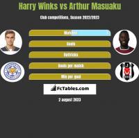 Harry Winks vs Arthur Masuaku h2h player stats