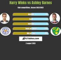 Harry Winks vs Ashley Barnes h2h player stats