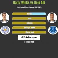 Harry Winks vs Dele Alli h2h player stats