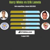 Harry Winks vs Erik Lamela h2h player stats
