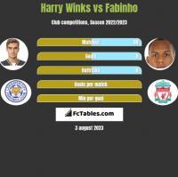 Harry Winks vs Fabinho h2h player stats