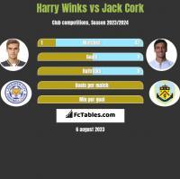 Harry Winks vs Jack Cork h2h player stats