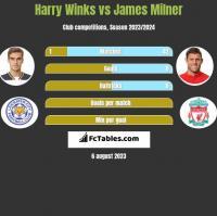 Harry Winks vs James Milner h2h player stats