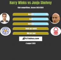 Harry Winks vs Jonjo Shelvey h2h player stats