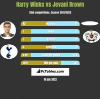 Harry Winks vs Jevani Brown h2h player stats
