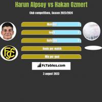 Harun Alpsoy vs Hakan Ozmert h2h player stats